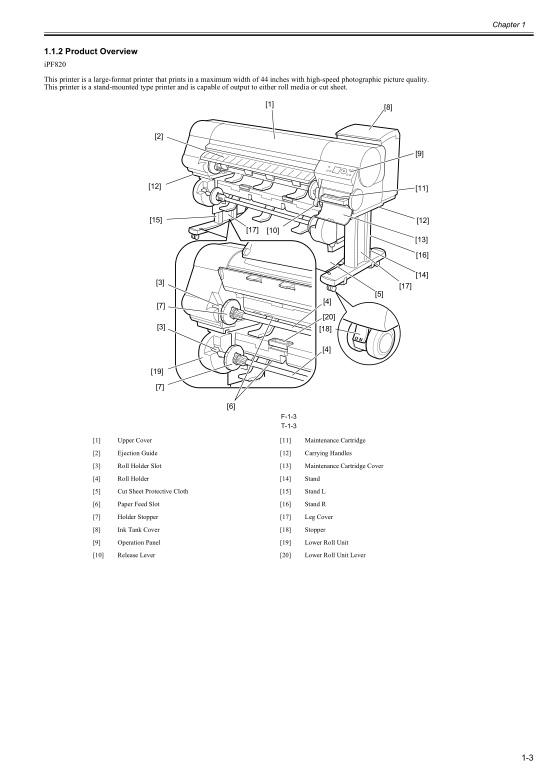 Canon iPF 820 810 800 Service Manual