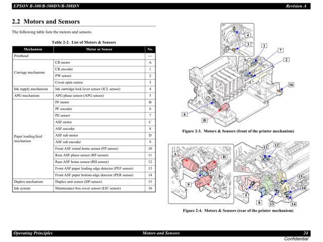 Epson B300 B500DN Service Manual