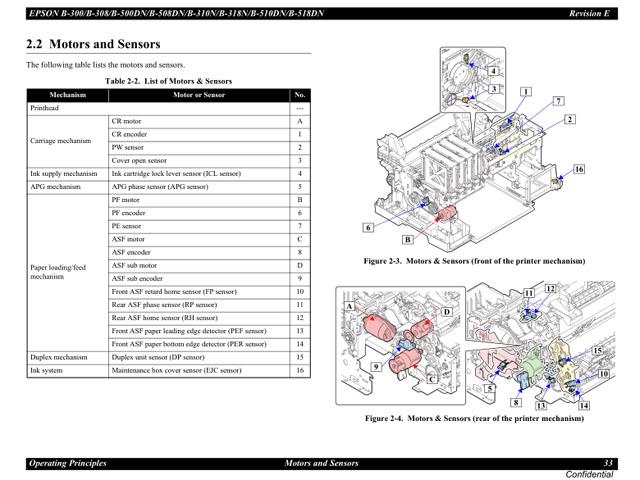 EPSON B310N_B318N_B510DN_B518DN Service Manual