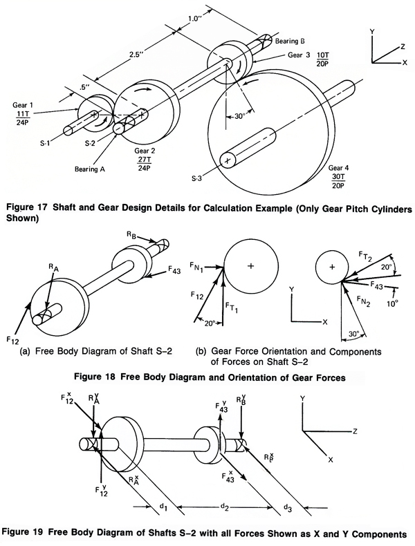 Technical Information: Ball bearing types, selection