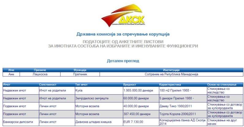 ana-lashkoska
