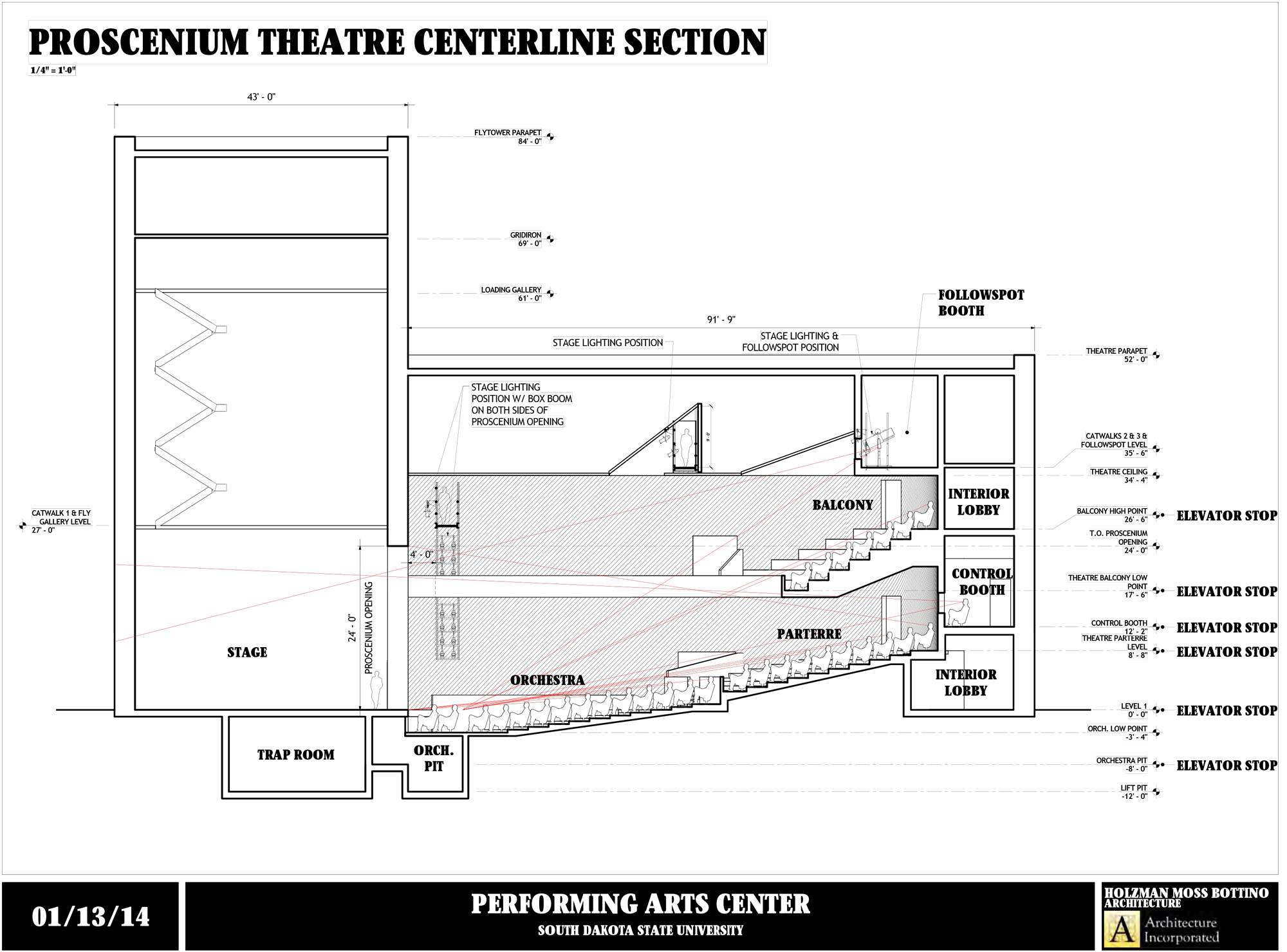 stage directions diagram for all parts mast on sailboat proscenium pictures to pin pinterest