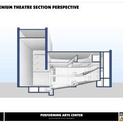 Proscenium Stage Diagram Box Gooseneck Horse Trailer Wiring Renderings South Dakota State University