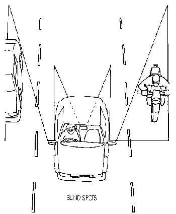 DRIVING VISION (Safe Drive Training)