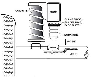 Dodge Ram 2500 2wd Suspension Diagram Html