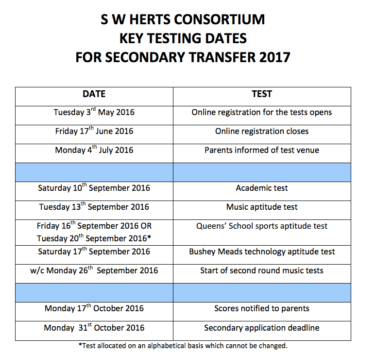 TO REGISTER FOR THE CONSORTIUM TESTS, PLEASE GO TO: www.swhertsschools.org.uk