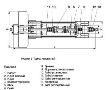 Тормоз колодочный типа ТКП-400, ТКП-500, ТКП-600, ТКП-700