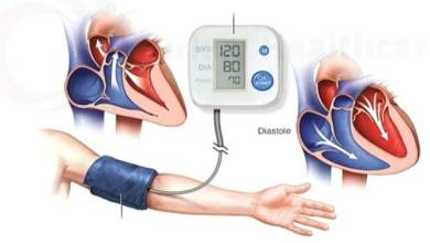 صورة أهم الأغذية الصحية لمرضى ضغط الدم