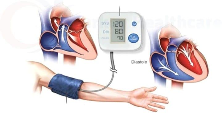 أهم الأغذية الصحية لمرضى ضغط الدم