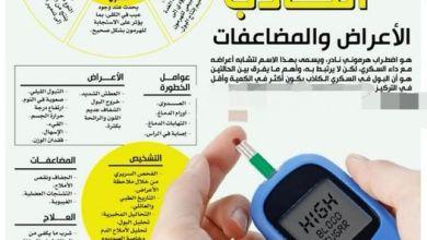 صورة فحص و تشخيص السكري الكاذب