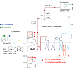 Flow Diagram Refrigeration Cycle Magnetic Starter Wiring Natural Gas Plant Schematic Get Free Image