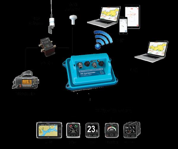 Vesper WatchMate XB-8000 smartAIS Transponder with WiFi and NMEA 2000  Gateway