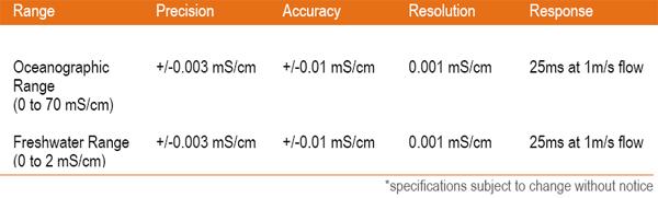 specs_sensor_conduct_generic