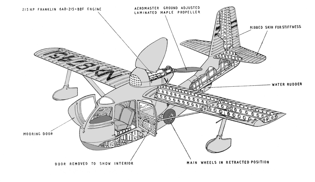 RC-3 Specifications