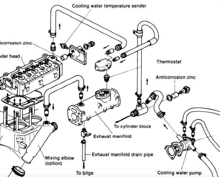 Diagram Pc Cooling Diagram