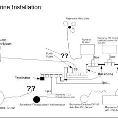 Raymarine Wiring Diagrams Domestic Electrical Diagram Uk Help With Seatalkng Network Sailing Forums Page 1