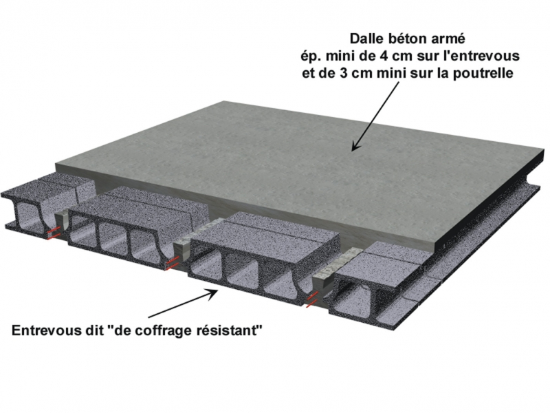 coupe carrelage
