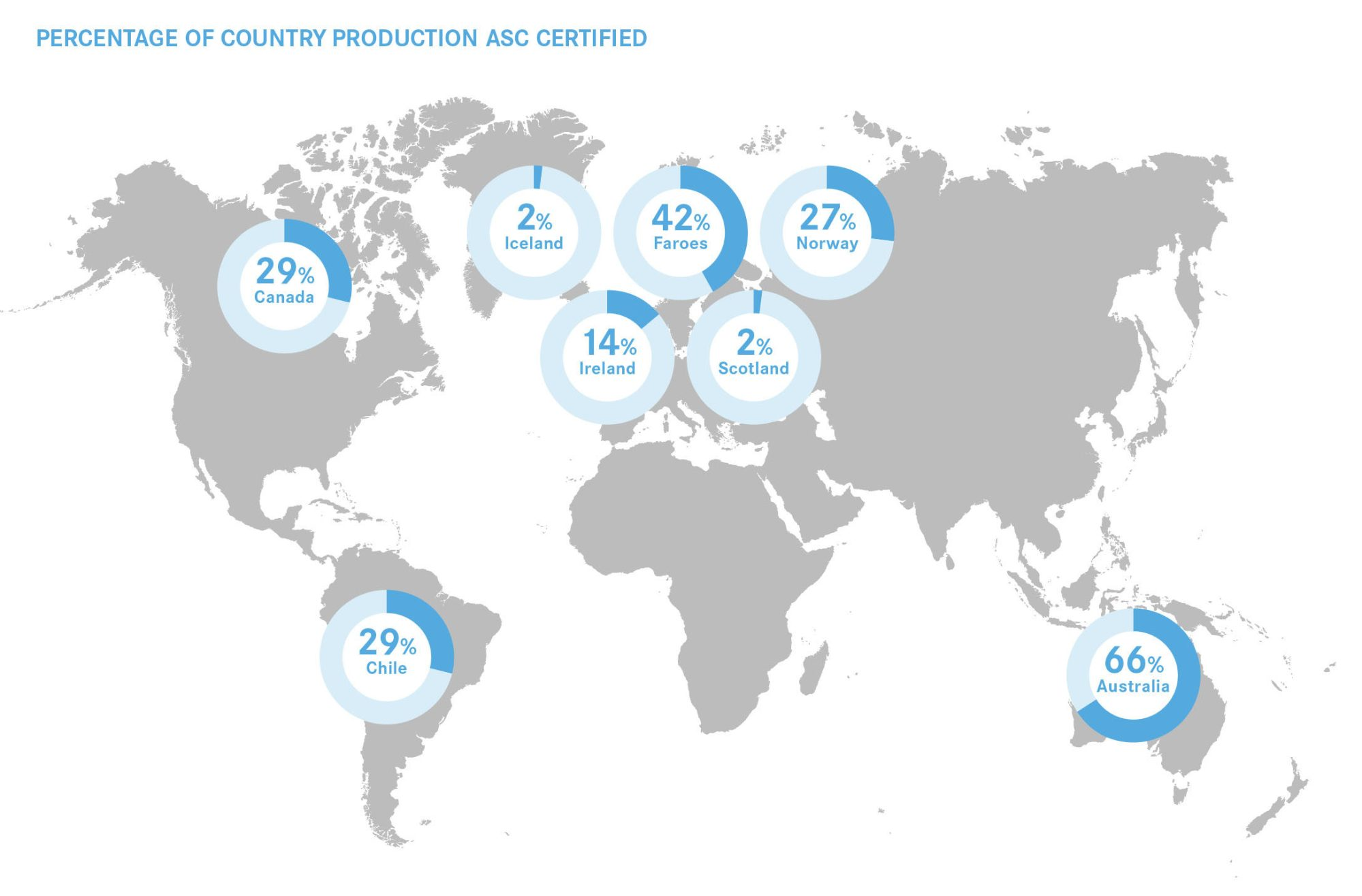 hight resolution of percentage of country farmed salmon production that is asc certified