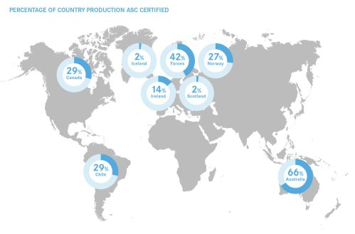 small resolution of percentage of country farmed salmon production that is asc certified