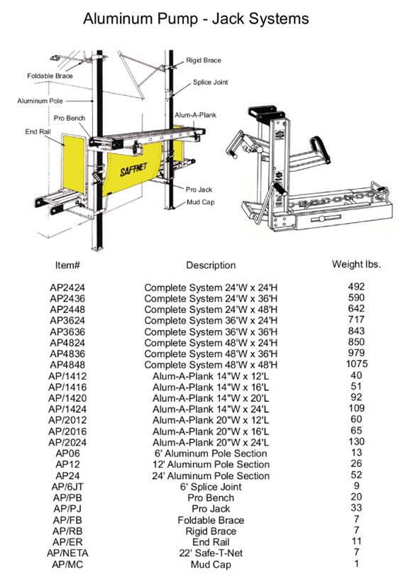 Alum A Pole Pump Jack Instructions