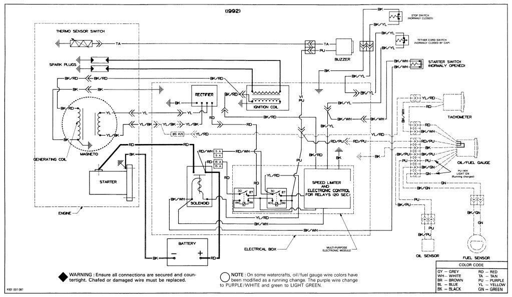 1989 Kawasaki X2 Battery Wiring Diagram : 39 Wiring