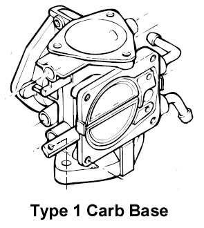 Sea Doo PWC Carburetor Reference