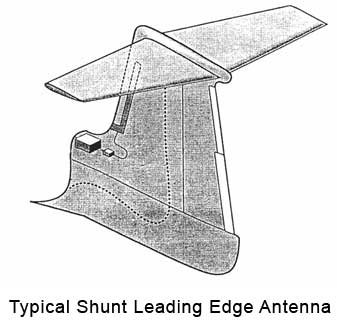 Aircraft Antenna Location, Aircraft, Free Engine Image For
