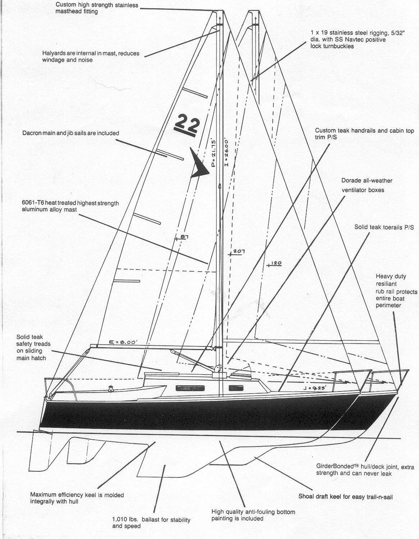 Seafarer 22