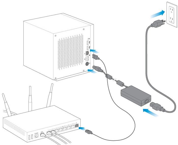nas setup wired network diagram auto electrical wiring diagram Secure Home Network Diagram nas setup wired network diagram