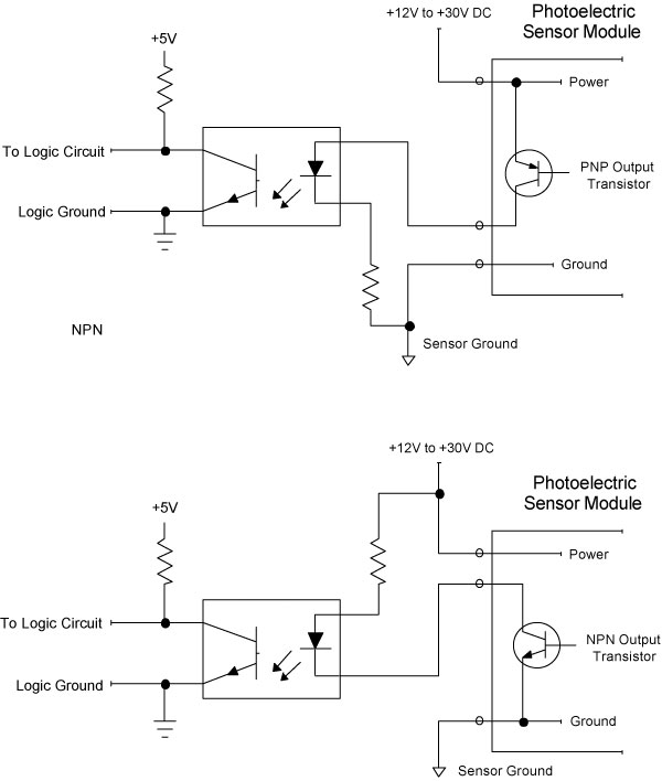 wiring diagram photoelectric switch electrical db the digital i/o handbook - chapter 4 sealevel