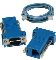 seai o db9 female to rj45 adapter rs 232 pinout and cat5 [ 1000 x 1000 Pixel ]