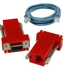 seai o db9 female to rj45 adapter rs 422 pinout and cat5 [ 1000 x 1000 Pixel ]