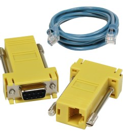 seai o db9 female to rj45 adapter rs 485 pinout and cat5 [ 1000 x 1000 Pixel ]