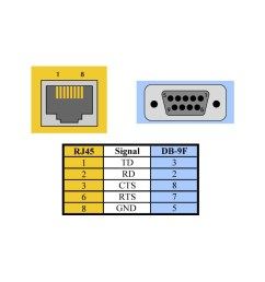 modular adapter db9 female to rj45 sealevel db9 to rj45 wiring diagram [ 1000 x 833 Pixel ]