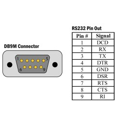 2208 db9m rs 232 pin out diagram [ 1000 x 1000 Pixel ]