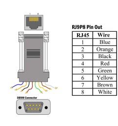 wiring diagram rj45 to db9 blog wiring diagram db9 to rj45 connector wiring [ 1000 x 1000 Pixel ]