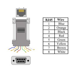 Female Usb To Rj45 Cable Wiring Diagram 2000 S10 Blazer Radio Great Installation Of Db9 Adapter Library Rh 93 Dirtytalk Camgirls De