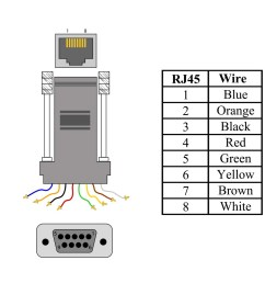 db9 wiring diagram wiring diagram read usb db9 wiring diagram db9 wiring diagram wiring diagram [ 1000 x 1000 Pixel ]