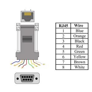 Modular Adapter  Sealevel
