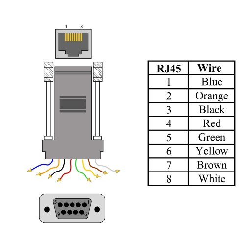 small resolution of db9 wiring diagram wiring diagram read usb db9 wiring diagram db9 wiring diagram wiring diagram