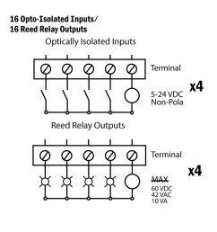 seai o 410e 16 isolated inputs and 16 reed relay outputs terminal block diagram [ 1000 x 1000 Pixel ]