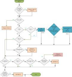 chart 1 arr 1 non hc piping plan [ 932 x 1287 Pixel ]