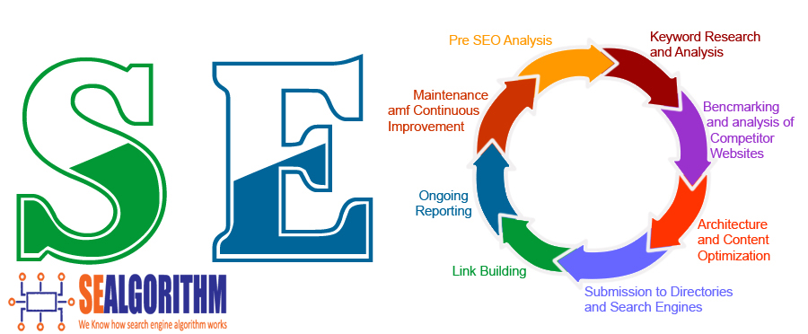 Cheap - Affordable and Professional SEO Services for Small Business