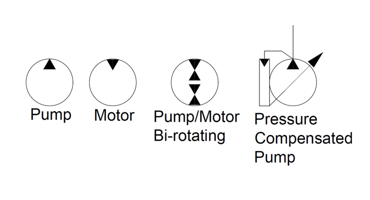 Hydraulic symbology 101: Understanding basic fluid power
