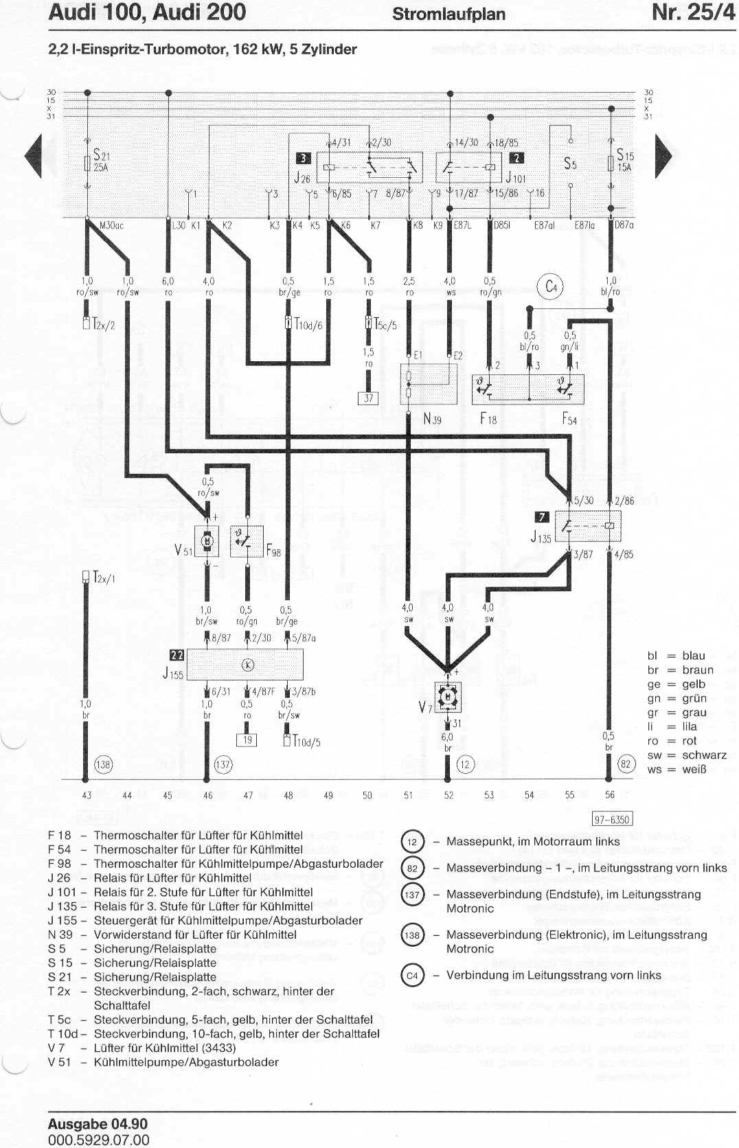 Audi 100/200 Factory Wiring Diagrams
