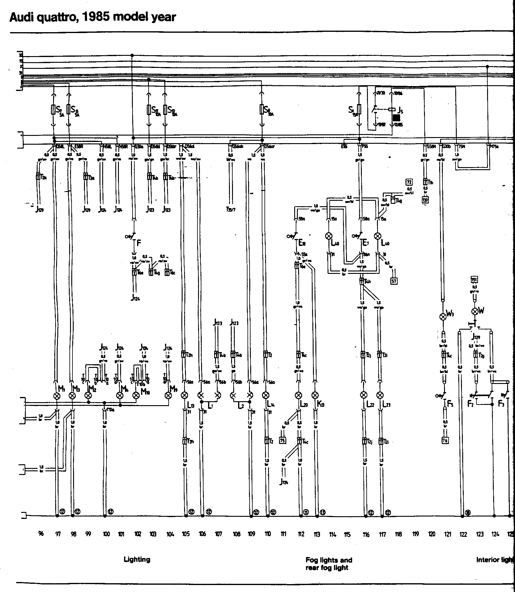 hight resolution of audi ur quattro 1985 wiring diagrams rh sealtd net audi quattro rally audi quattro rally