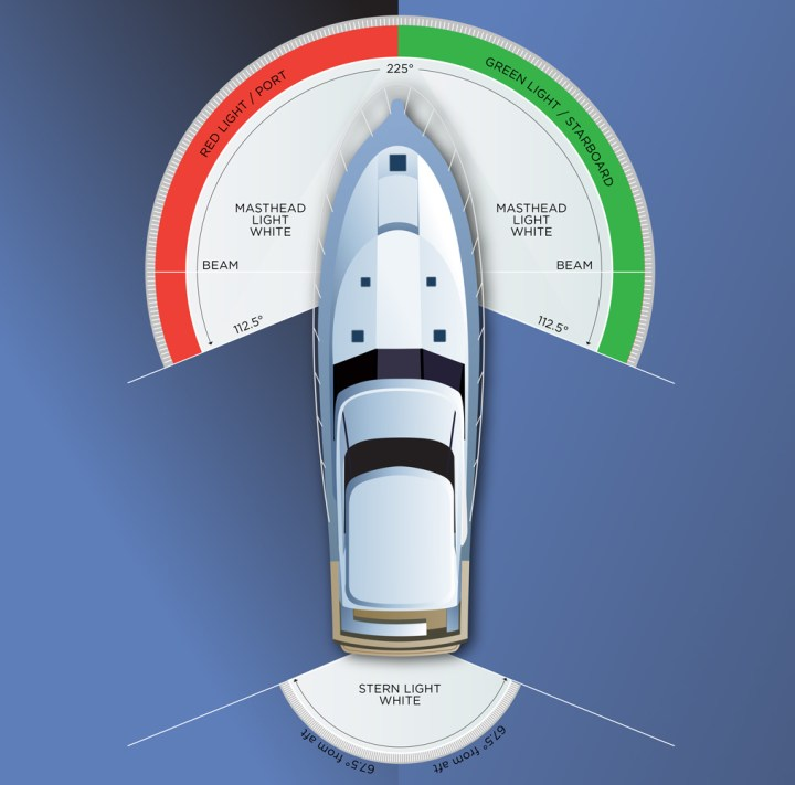 Marine Navigation Lights Rules Of The Road