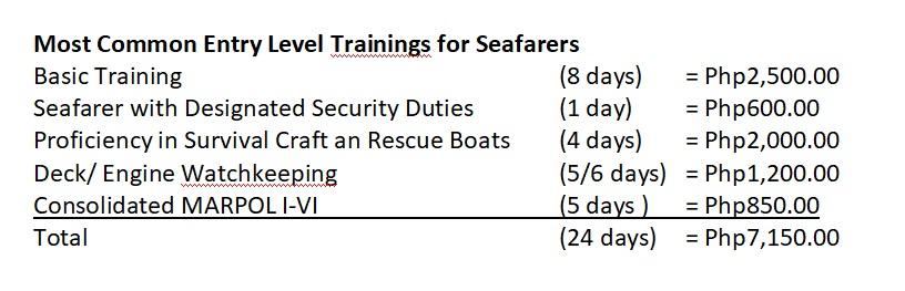 tranings for seafarers