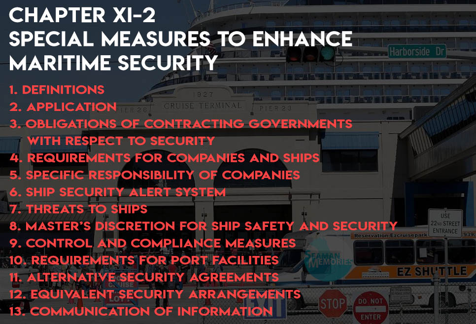 SOLAS Chapter XI-2 - Special measures to enhance maritime security