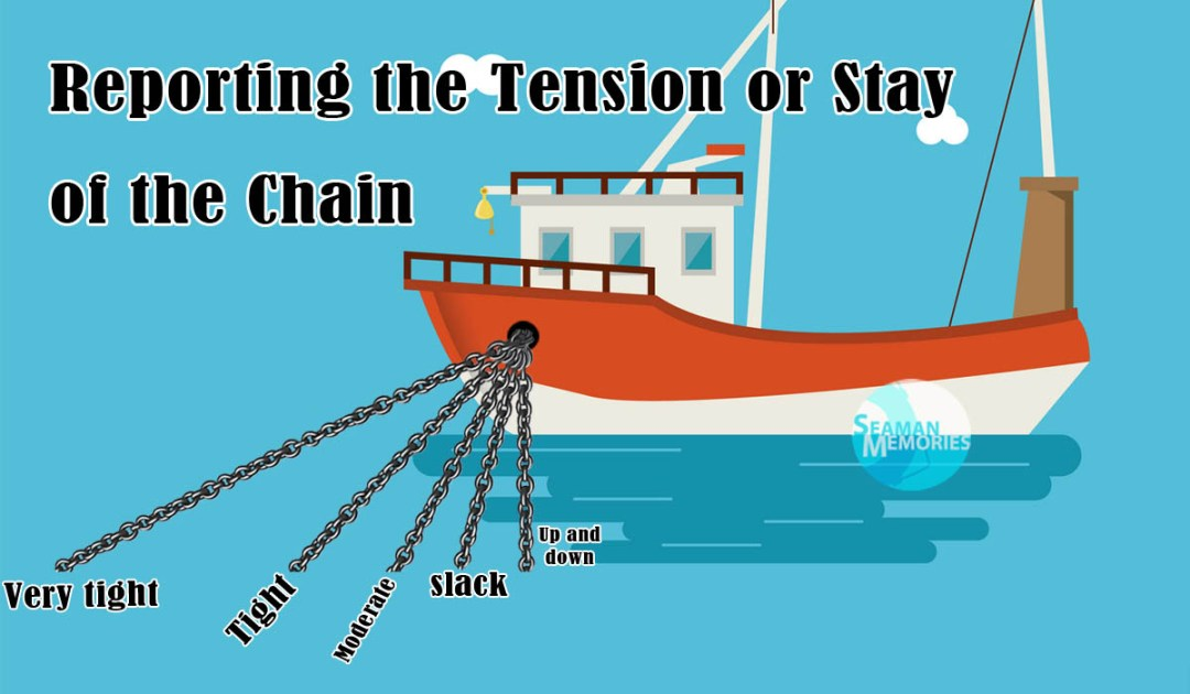 Reporting the Tension or Stay of the Anchor Chain during Anchoring and heaving up.